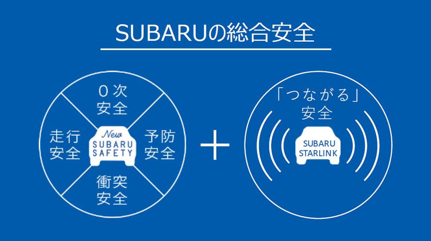 SUBARU 総合安全体感 フェア